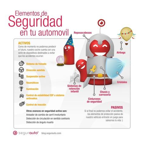 Elementos de Seguridad en el Coche – Blog Segurauto | Seguridad Vial | Scoop.it