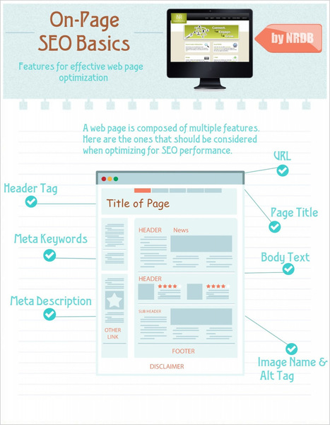 Top 5 ON-PAGE Optimization Tips | Top SEO Promotions | Scoop.it
