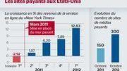 Le payant fait un retour tourmenté sur les médias en ligne - 24heures.ch   MédiaZz   Scoop.it