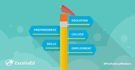 What Happens When School Is Too Easy? - Foundation for Excellence in Education   lead.libr.edu   Scoop.it