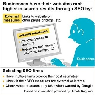Google's improved screening measures give rise to SEO-related complaints - Asahi Shimbun | Digital-News on Scoop.it today | Scoop.it