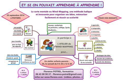 Découvrez le Mind Mapping avec vos enfants pour optimiser la rentrée scolaire | Le Mind Mapping | Scoop.it
