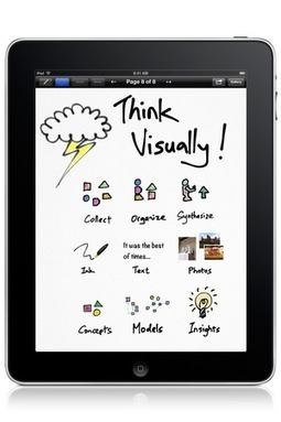 Inkflow: The Visual Thinking App for iPad, iPhone, and iPod Touch | 21st Century Tools for Teaching-People and Learners | Scoop.it
