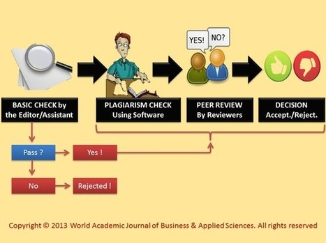 World Academic Journal of Business & Applied Sciences | World Academic Journal of Business & Applied Sciences (WAJBAS) | Scoop.it