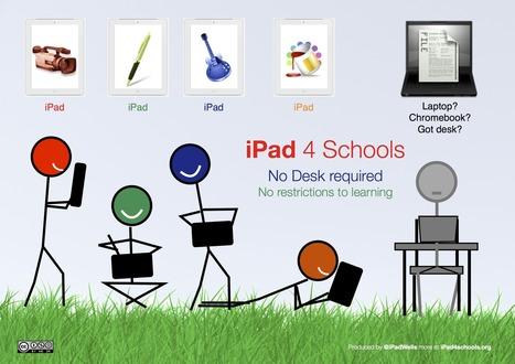 Why iPad 4 Schools [Poster] | Ipads en el aula | Scoop.it