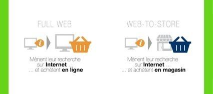 L'évolution Web to Store selon Mappy   Web2Store   Scoop.it