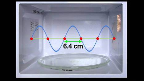How a Microwave Oven Works | Science Made Simple | Scoop.it