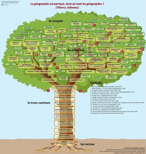 L'arbre de la géographie 2.0 : chercher, situer et trouver les géographes [géothèque] | Enseigner l'Histoire-Géographie | Scoop.it