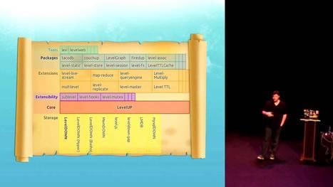 "Rod Vagg: A Real Database Rethink: ""Introducing LevelDB and Node.JS"" NodeconfEU2013 - YouTube | embedded database | Scoop.it"