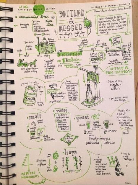 Twitter / justsomeguy: Today, I got a tour of ... | SKETCHNOTING | Scoop.it