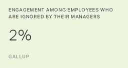 The No-Managers Organizational Approach Doesn't Work - GallUp | Talent development - Learning Organizations | Scoop.it