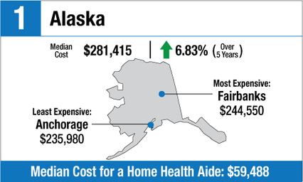 LTC Costs: 10 Most Expensive States for Nursing Homes | Financial Advisory Investments and Financial Planning | Scoop.it