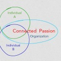 Does Your Passion Overshadow Another's? | Leading Choices | Scoop.it