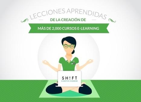 Lecciones aprendidas de la creación de más de 2.000 cursos e-learning | Educación a Distancia y TIC | Scoop.it
