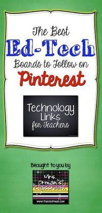 Teaching with Technology   Pedagogy and technology of online learning   Scoop.it