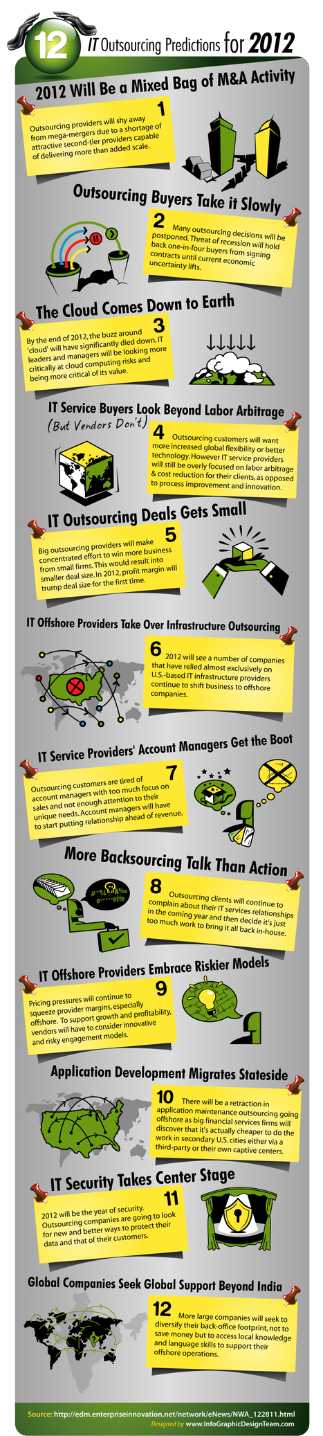 Infographic Design Team - 12 IT Outsourcing Predictions for 2012 | Marketing & Webmarketing | Scoop.it