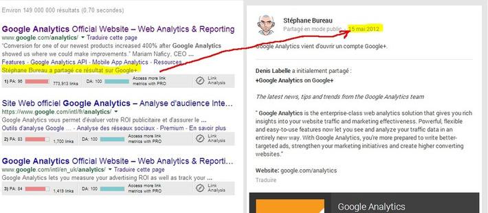 Nouveau : les liens d'urls partagées par les auteurs Google Plus en page 1 des serps organiques ! | SEO et Social Media Marketing | Scoop.it