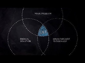 Solve for X: radical 'moonshot' technology ideas for solving global problems | KurzweilAI | FutureChronicles | Scoop.it