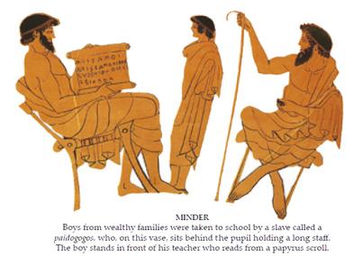 Educación en la antigua Atenas   Platón   Scoop.it