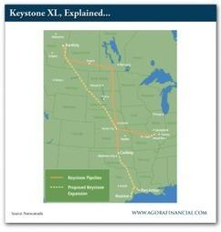 The Keystone of Successful Oil Investing | Digital Oilfield | Scoop.it