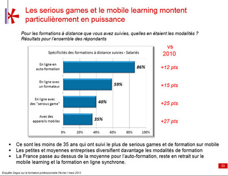 Le boom du e-learning et des serious games en France | De choses et d'autres | e-novations au service des RH | Scoop.it