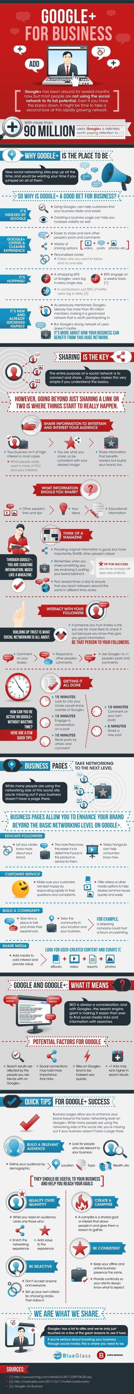 [Infographie] Les bonnes raisons d'utiliser Google+ pour votre entreprise   Environnement à toutes les sauces !   Scoop.it