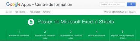 La vie après Excel… | Boite à outils blog | Scoop.it