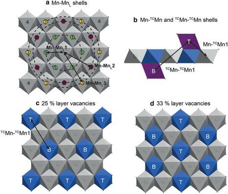 Cryptomelane formation from nanocrystalline vernadite precursor | Mineralogy, Geochemistry, Mineral Surfaces & Nanogeoscience | Scoop.it