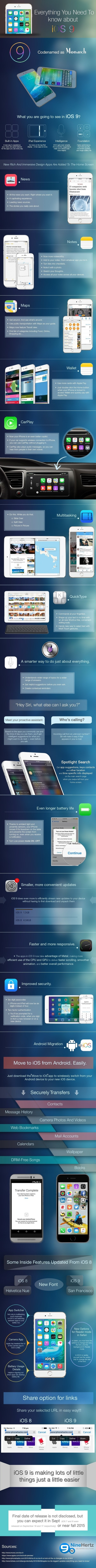 iOS 9: Features, Release Date, and Details | All Infographics | Scoop.it