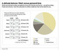 Work Life Balance Infographic - Victoria M. Parham - Career Strategist - Trainer | Live and Work a Life of Passion and Purpose | Scoop.it