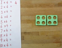 Strategies for learning, understanding and remembering the times tables | education | Scoop.it