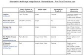 Free Technology for Teachers: Eight Alternatives to Google Image Search | Moodle and Web 2.0 | Scoop.it