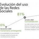 Observatorio de Redes Sociales: Abril 2012 | Redes Sociales, Educación y Comunicación | Scoop.it