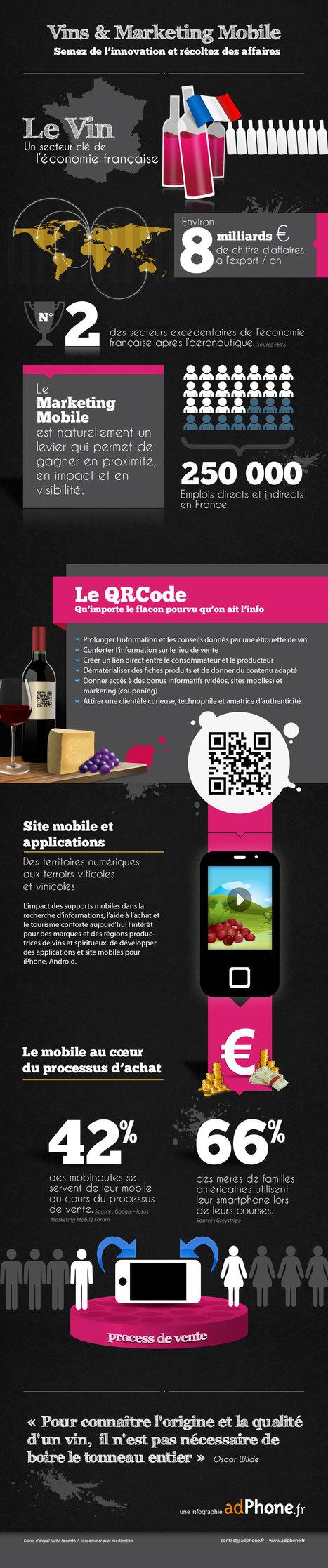 Vins, spiritueux et marketing mobile : l'infographie adPhone – adPhone – Mobile marketing agency | Tag 2D & Vins | Scoop.it