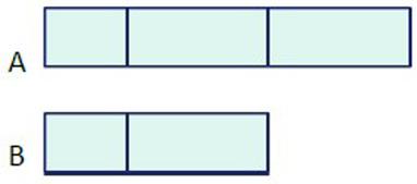 Zie je het voor je? Rekenen is per definitie talig! | Digischool groep5en6 | Scoop.it