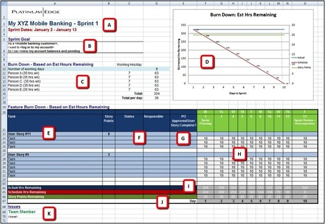Scrum Product Backlog Excel Template | ExcelTemp | ExcelTemp | Scoop.it