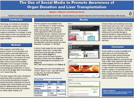 From ILTS meeting 2013 - Poster | Organ Donation & Transplant Matters Resources | Scoop.it