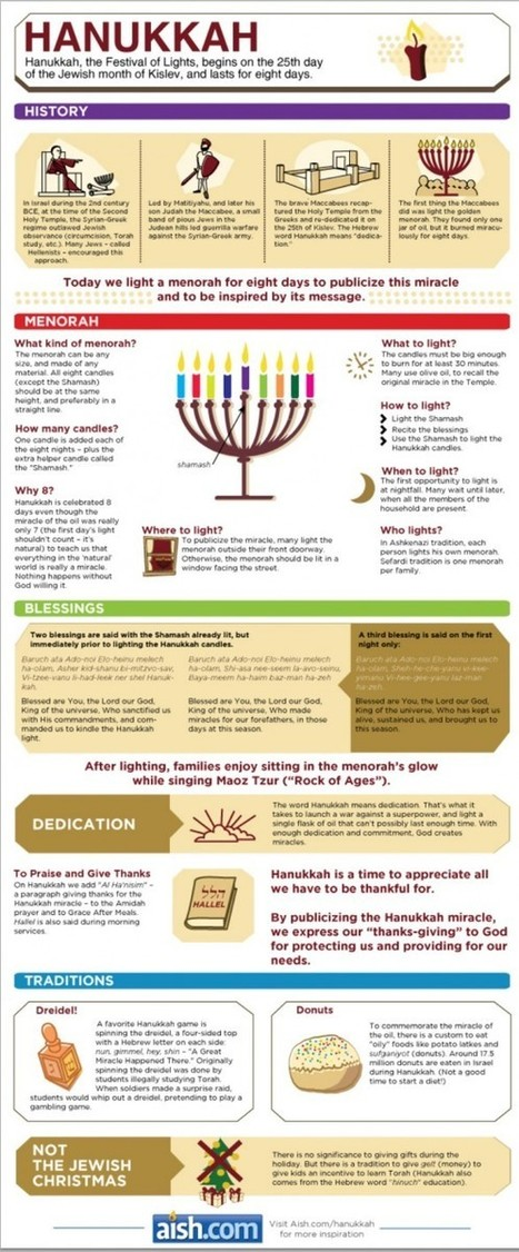 The Best Places To Learn About Christmas, Hanukkah, & Kwanzaa   English Language Teaching   Scoop.it