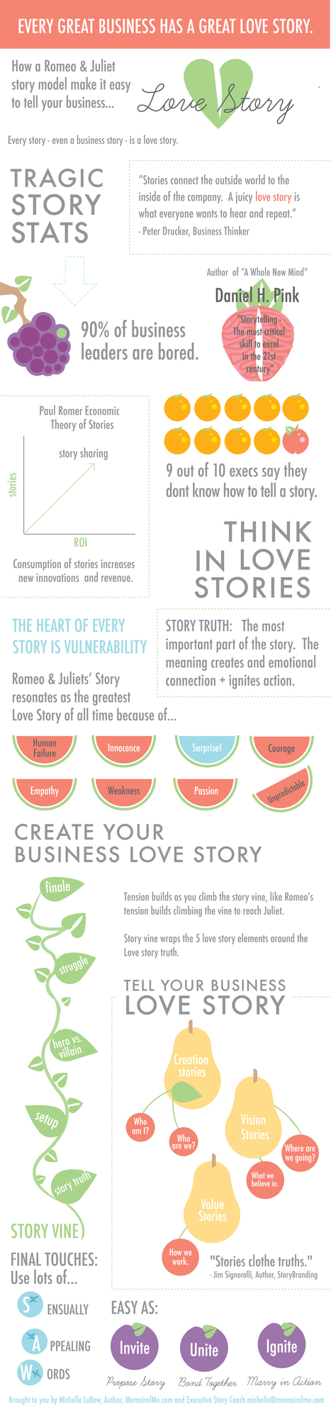 Romeo | Visual.ly | StoryBranding: How brands can embrace the power of story | Scoop.it