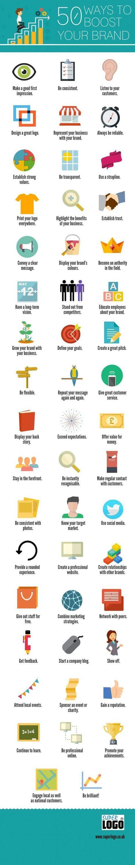 Brand: 50 consigli per migliorarlo (Infografica)   Shape-SMM   Scoop.it