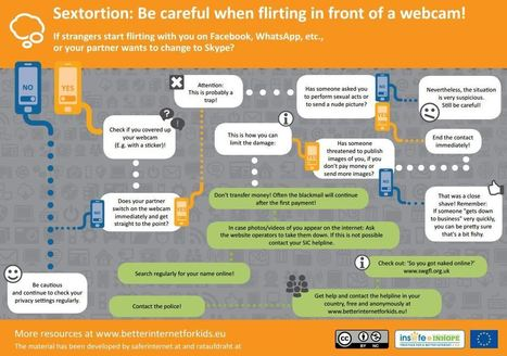 Better Internet for Kids - Sextortion – decision tree resource | eSafety - Ψηφιακή Ασφάλεια | Scoop.it