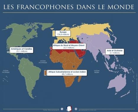 La Francophonie   Frenchbook : le meilleur   Scoop.it