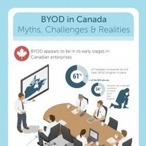 BYOD in Canada: Myths, Challenges & Realities   Visual.ly   Security Infographics   Scoop.it
