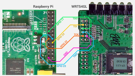 Unbrick a Router with a Raspberry Pi - Lifehacker   Raspberry Pi   Scoop.it