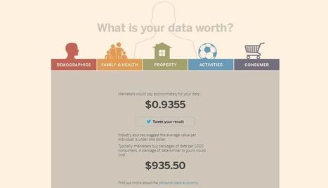 Quels prix paie-t-on pour nos infos personnelles? - Le Journal de Montréal | Veille informationnelle & recherche documentaire | Scoop.it