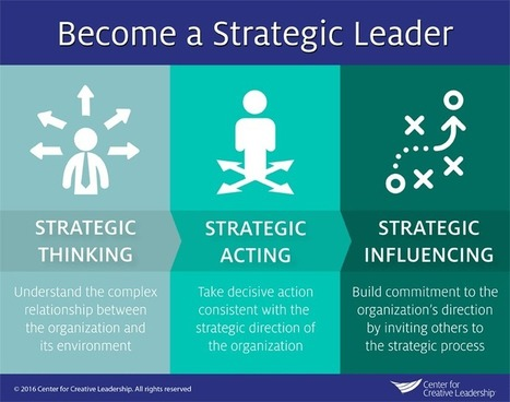 How to Successfully Move Into a Strategic Leader Role - Center for Creative Leadership | About leadership | Scoop.it