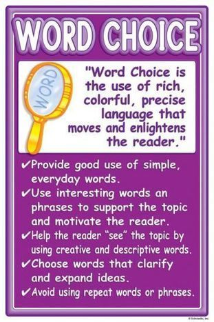 MPS Educational Technology » Word Choice | Primary Education Resources and Ideas | Scoop.it