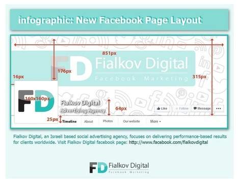 Infographic: New Facebook page layout dimensions   Facebook Page   Scoop.it
