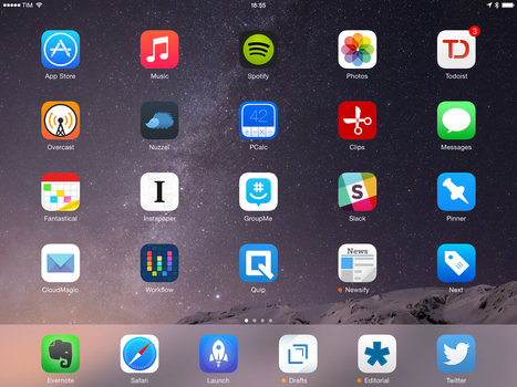 My Must-Have iPad Apps, 2014 Edition | MacStories | How to Use an iPad Well | Scoop.it