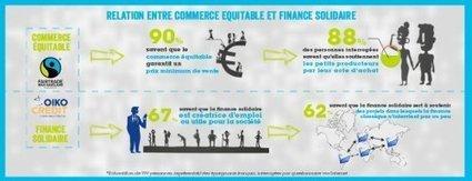 Commerce équitable et finance solidaire - [CDURABLE.info l'essentiel du développement durable] | Stratégies RSE | Scoop.it
